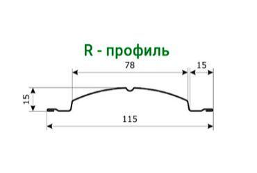 R-образный евроштакетник